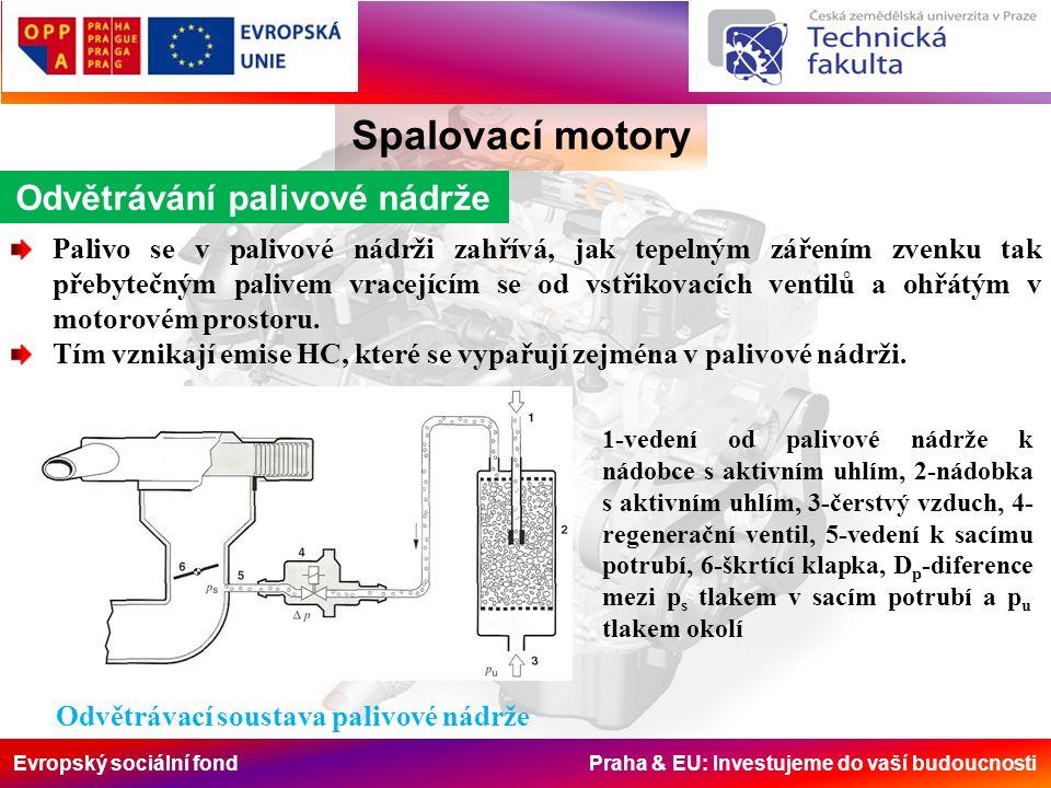 Evropský sociální fond Praha & EU: Investujeme do vaší budoucnosti Spalovací motory Odvětrávání palivové nádrže Palivo se v palivové nádrži zahřívá, jak tepelným zářením zvenku tak přebytečným palivem vracejícím se od vstřikovacích ventilů a ohřátým v motorovém prostoru.