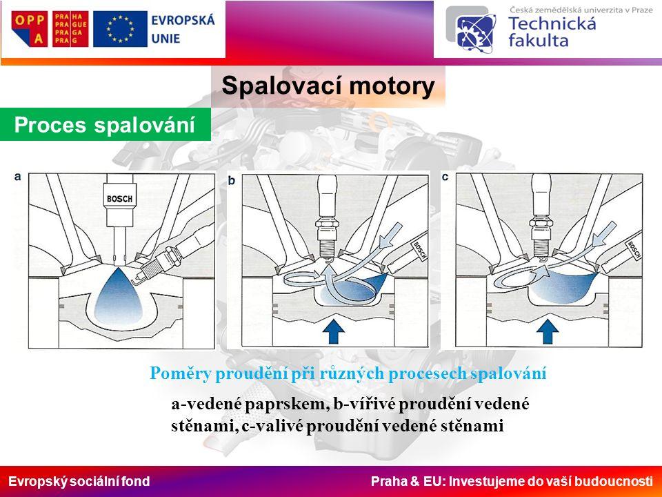 Evropský sociální fond Praha & EU: Investujeme do vaší budoucnosti Spalovací motory Proces spalování Poměry proudění při různých procesech spalování a-vedené paprskem, b-vířivé proudění vedené stěnami, c-valivé proudění vedené stěnami