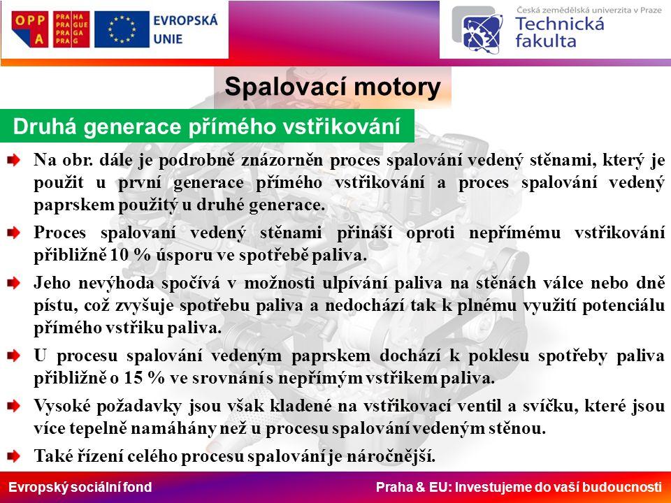 Evropský sociální fond Praha & EU: Investujeme do vaší budoucnosti Spalovací motory Druhá generace přímého vstřikování Na obr.
