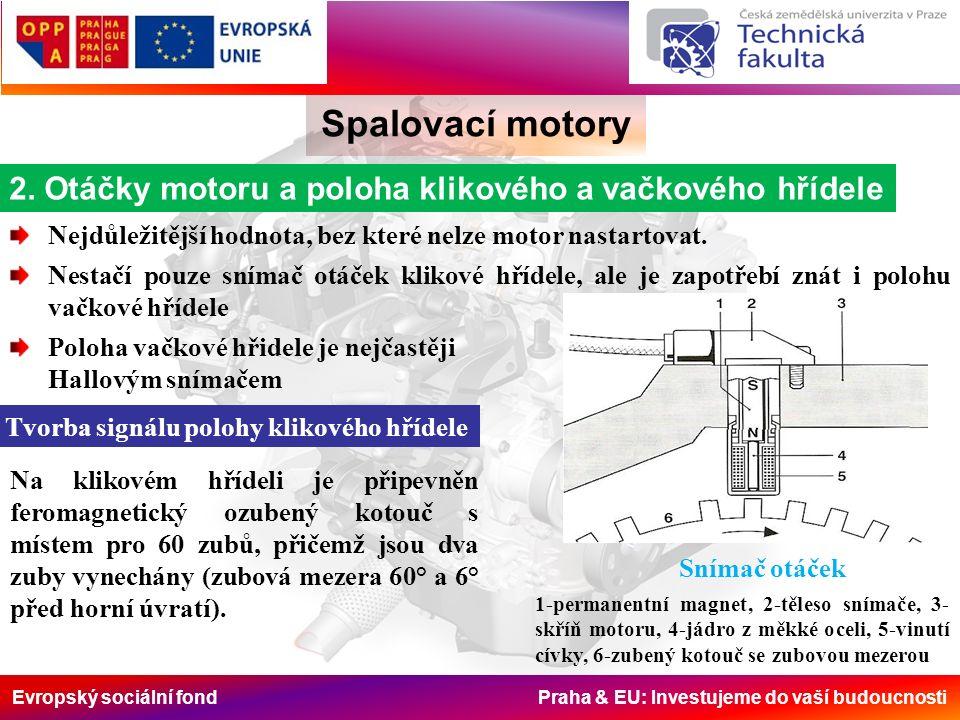 Evropský sociální fond Praha & EU: Investujeme do vaší budoucnosti Spalovací motory Lambda regulace Regulační rozsah lambda sondy a účinnost přeměny škodlivých emisí Schéma funkce lambda regulace