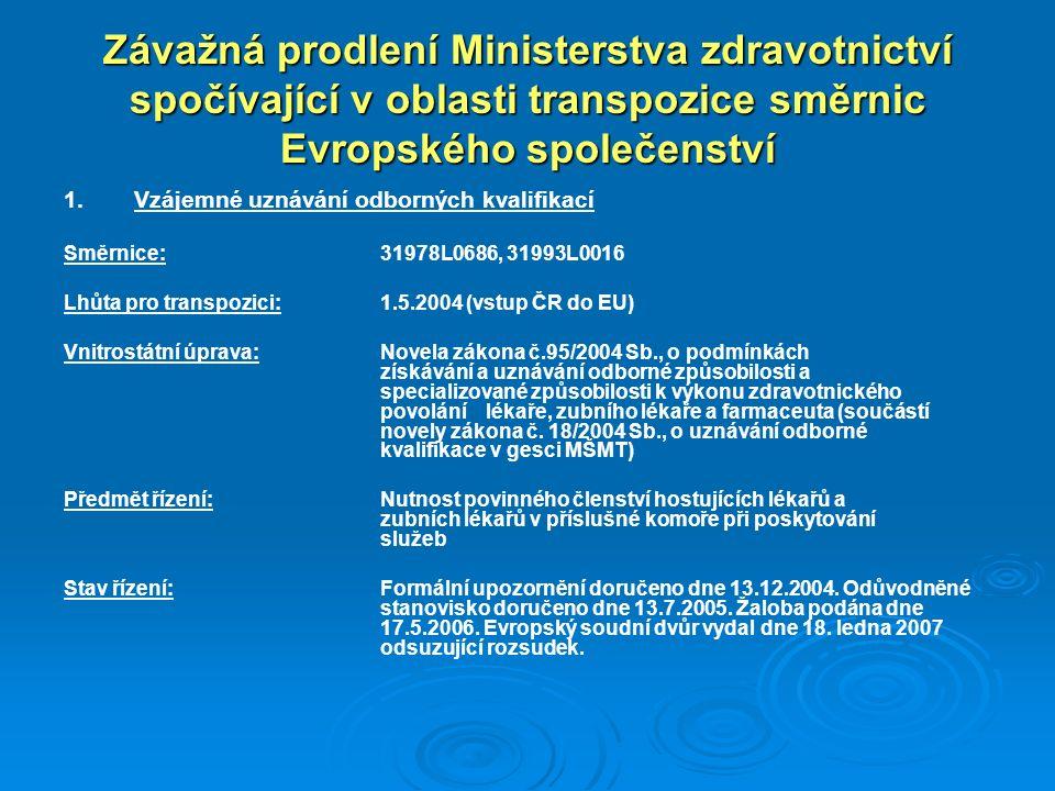 Závažná prodlení Ministerstva zdravotnictví spočívající v oblasti transpozice směrnic Evropského společenství 1.Vzájemné uznávání odborných kvalifikací Směrnice:31978L0686, 31993L0016 Lhůta pro transpozici:1.5.2004 (vstup ČR do EU) Vnitrostátní úprava:Novela zákona č.95/2004 Sb., o podmínkách získávání a uznávání odborné způsobilosti a specializované způsobilosti k výkonu zdravotnického povolání lékaře, zubního lékaře a farmaceuta (součástí novely zákona č.