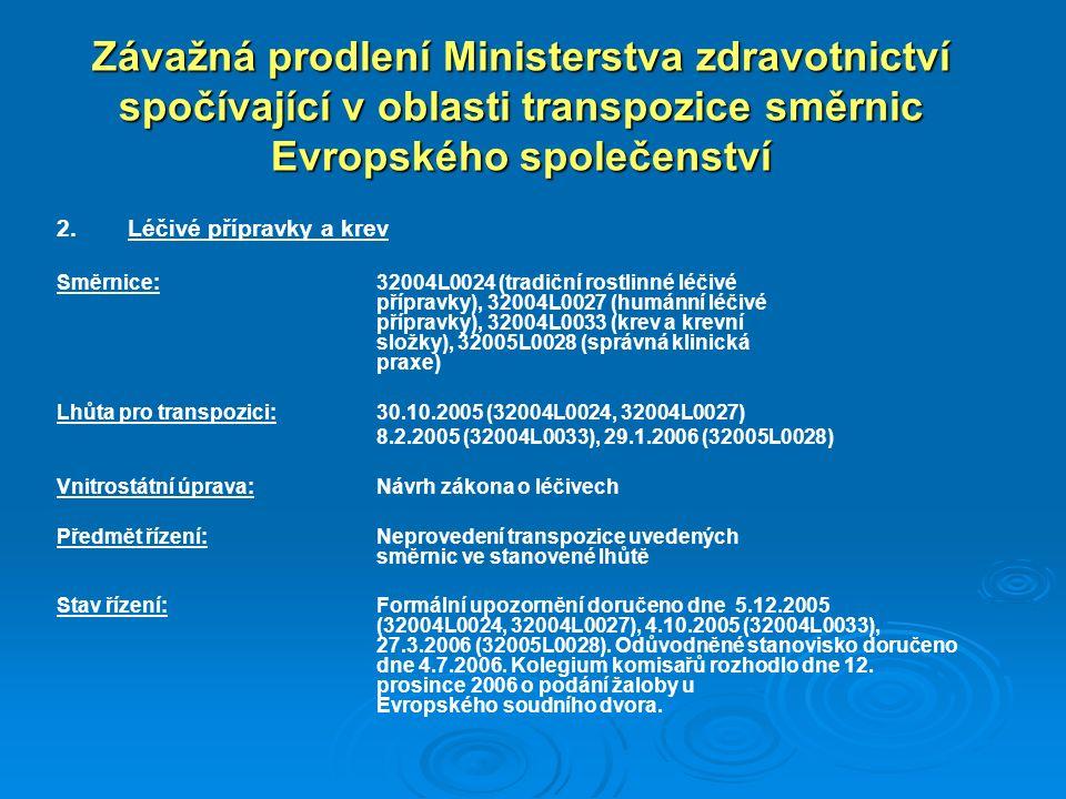 Závažná prodlení Ministerstva zdravotnictví spočívající v oblasti transpozice směrnic Evropského společenství 2.Léčivé přípravky a krev Směrnice:32004L0024 (tradiční rostlinné léčivé přípravky), 32004L0027 (humánní léčivé přípravky), 32004L0033 (krev a krevní složky), 32005L0028 (správná klinická praxe) Lhůta pro transpozici:30.10.2005 (32004L0024, 32004L0027) 8.2.2005 (32004L0033), 29.1.2006 (32005L0028) Vnitrostátní úprava:Návrh zákona o léčivech Předmět řízení:Neprovedení transpozice uvedených směrnic ve stanovené lhůtě Stav řízení:Formální upozornění doručeno dne 5.12.2005 (32004L0024, 32004L0027), 4.10.2005 (32004L0033), 27.3.2006 (32005L0028).