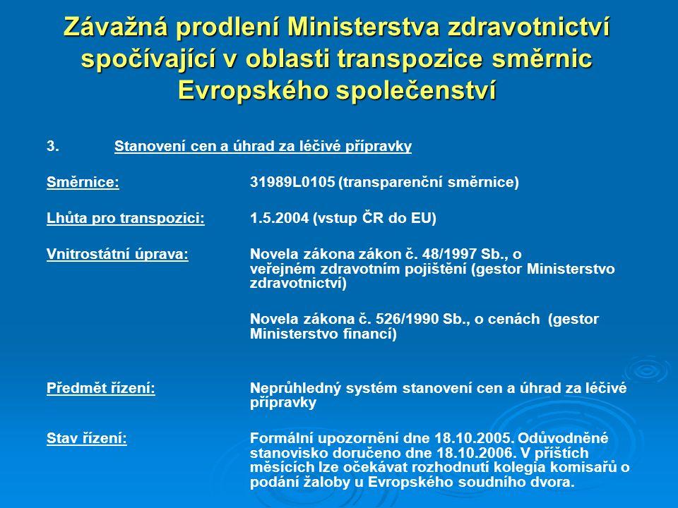 Závažná prodlení Ministerstva zdravotnictví spočívající v oblasti transpozice směrnic Evropského společenství 3.Stanovení cen a úhrad za léčivé přípravky Směrnice:31989L0105 (transparenční směrnice) Lhůta pro transpozici:1.5.2004 (vstup ČR do EU) Vnitrostátní úprava:Novela zákona zákon č.