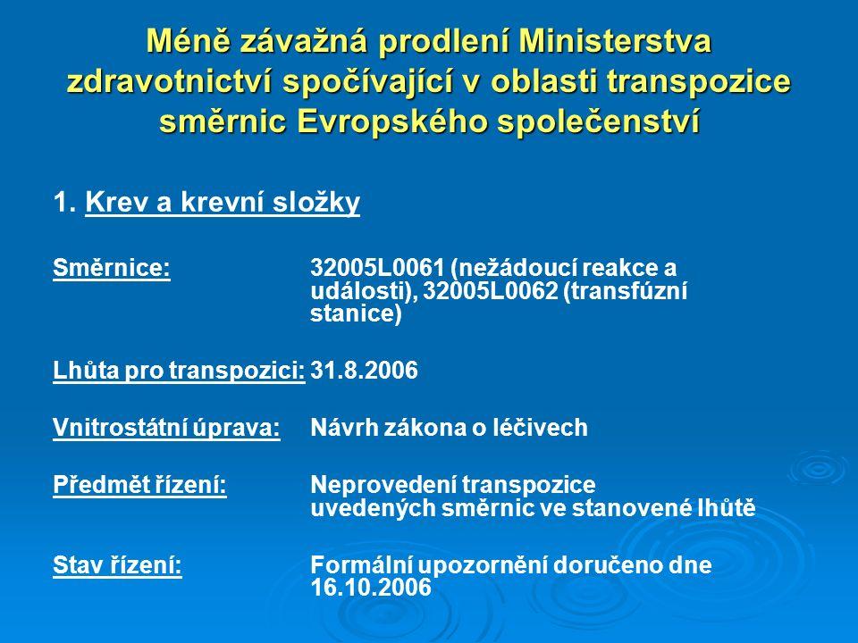 Méně závažná prodlení Ministerstva zdravotnictví spočívající v oblasti transpozice směrnic Evropského společenství 1.Krev a krevní složky Směrnice:32005L0061 (nežádoucí reakce a události), 32005L0062 (transfúzní stanice) Lhůta pro transpozici:31.8.2006 Vnitrostátní úprava:Návrh zákona o léčivech Předmět řízení:Neprovedení transpozice uvedených směrnic ve stanovené lhůtě Stav řízení:Formální upozornění doručeno dne 16.10.2006