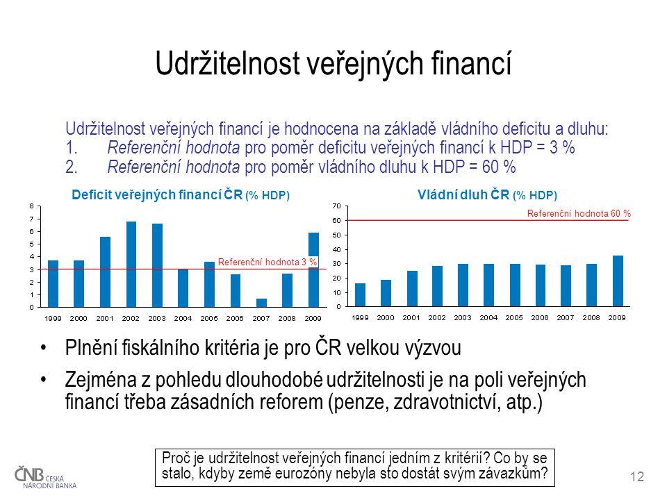 12 Udržitelnost veřejných financí Udržitelnost veřejných financí je hodnocena na základě vládního deficitu a dluhu: 1. Referenční hodnota pro poměr de