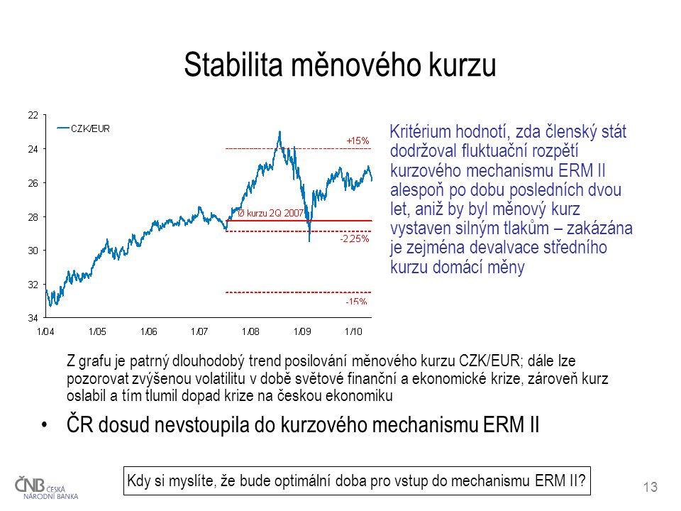 13 Stabilita měnového kurzu Kritérium hodnotí, zda členský stát dodržoval fluktuační rozpětí kurzového mechanismu ERM II alespoň po dobu posledních dvou let, aniž by byl měnový kurz vystaven silným tlakům – zakázána je zejména devalvace středního kurzu domácí měny Z grafu je patrný dlouhodobý trend posilování měnového kurzu CZK/EUR; dále lze pozorovat zvýšenou volatilitu v době světové finanční a ekonomické krize, zároveň kurz oslabil a tím tlumil dopad krize na českou ekonomiku ČR dosud nevstoupila do kurzového mechanismu ERM II Kdy si myslíte, že bude optimální doba pro vstup do mechanismu ERM II?