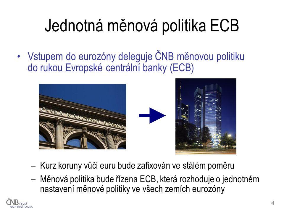 4 Jednotná měnová politika ECB Vstupem do eurozóny deleguje ČNB měnovou politiku do rukou Evropské centrální banky (ECB) –Kurz koruny vůči euru bude zafixován ve stálém poměru –Měnová politika bude řízena ECB, která rozhoduje o jednotném nastavení měnové politiky ve všech zemích eurozóny