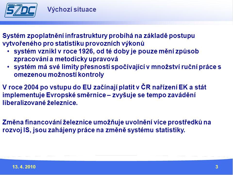 13. 4. 20103 Výchozí situace Systém zpoplatnění infrastruktury probíhá na základě postupu vytvořeného pro statistiku provozních výkonů systém vznikl v