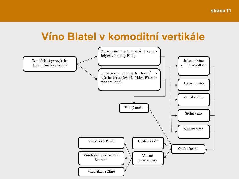 Víno Blatel v komoditní vertikále strana 11 Zemědělská prvovýroba (pěstování révy vinné) Zpracování bílých hroznů a výroba bílých vín (sklep Hluk) Zpracování červených hroznů a výroba červených vín (sklep Blatnice pod Sv.