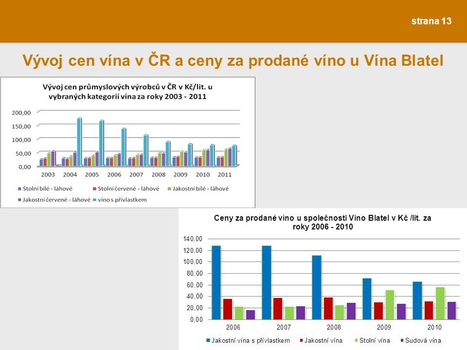 Vývoj cen vína v ČR a ceny za prodané víno u Vína Blatel strana 13