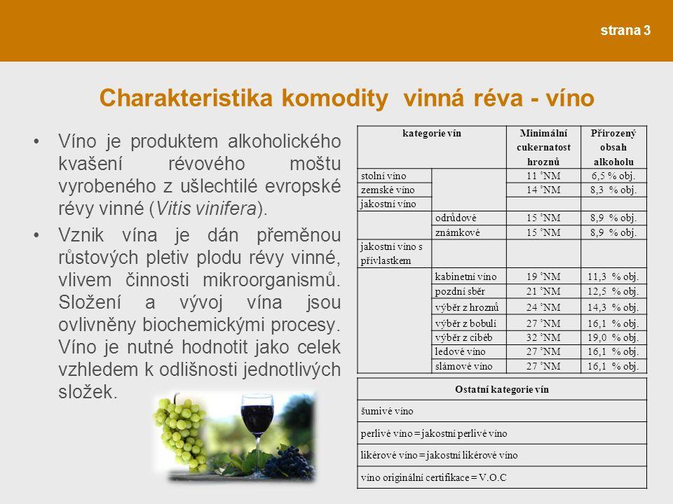 Charakteristika komodity vinná réva - víno Víno je produktem alkoholického kvašení révového moštu vyrobeného z ušlechtilé evropské révy vinné (Vitis vinifera).