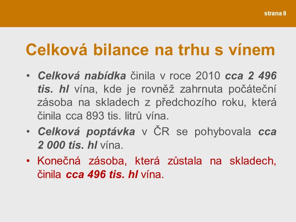 Celková bilance na trhu s vínem Celková nabídka činila v roce 2010 cca 2 496 tis.