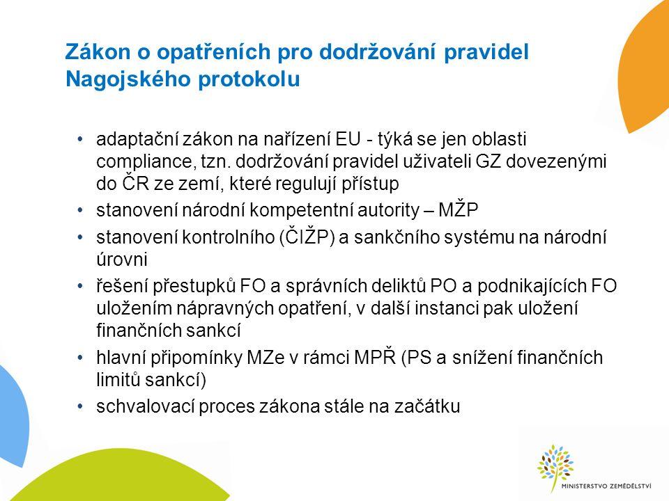 Zákon o opatřeních pro dodržování pravidel Nagojského protokolu adaptační zákon na nařízení EU - týká se jen oblasti compliance, tzn.