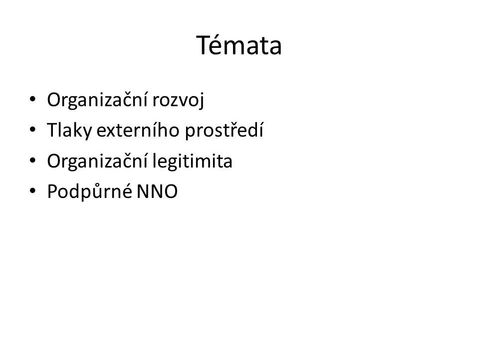 Témata Organizační rozvoj Tlaky externího prostředí Organizační legitimita Podpůrné NNO