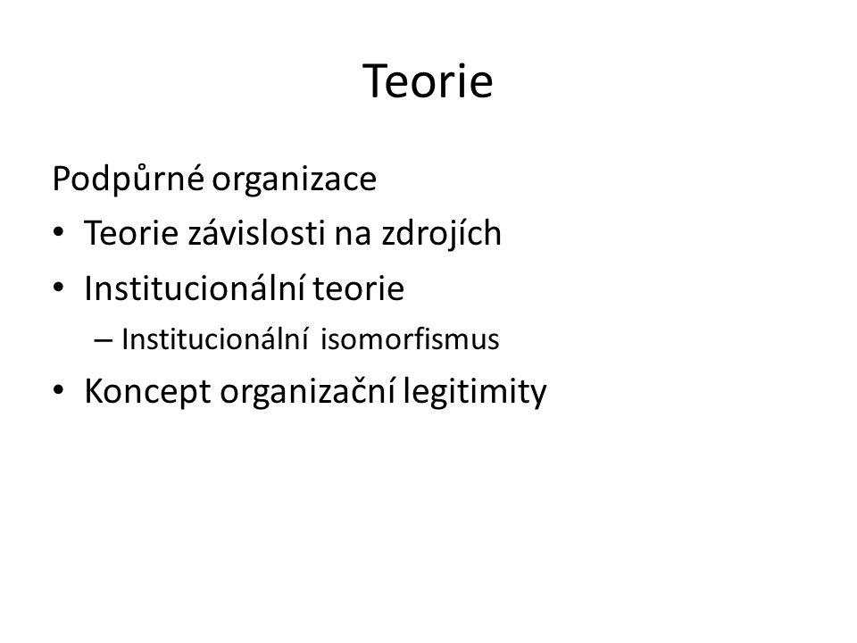 Teorie Podpůrné organizace Teorie závislosti na zdrojích Institucionální teorie – Institucionální isomorfismus Koncept organizační legitimity