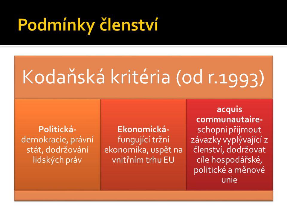 Kodaňská kritéria (od r.1993) Politická- demokracie, právní stát, dodržování lidských práv Ekonomická- fungující tržní ekonomika, uspět na vnitřním trhu EU acquis communautaire- schopni přijmout závazky vyplývající z členství, dodržovat cíle hospodářské, politické a měnové unie