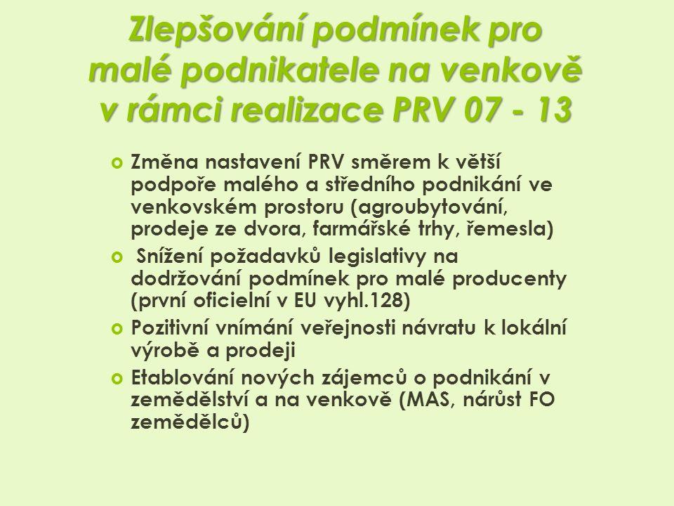 Zlepšování podmínek pro malé podnikatele na venkově v rámci realizace PRV 07 - 13  Změna nastavení PRV směrem k větší podpoře malého a středního podnikání ve venkovském prostoru (agroubytování, prodeje ze dvora, farmářské trhy, řemesla)  Snížení požadavků legislativy na dodržování podmínek pro malé producenty (první oficielní v EU vyhl.128)  Pozitivní vnímání veřejnosti návratu k lokální výrobě a prodeji  Etablování nových zájemců o podnikání v zemědělství a na venkově (MAS, nárůst FO zemědělců)