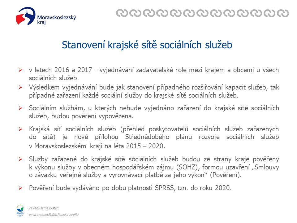 Zavedli jsme systém environmentálního řízení a auditu Stanovení krajské sítě sociálních služeb  v letech 2016 a 2017 - vyjednávání zadavatelské role mezi krajem a obcemi u všech sociálních služeb.