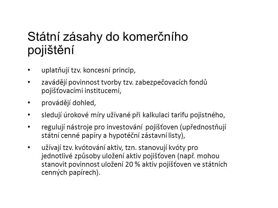 Státní zásahy do komerčního pojištění uplatňují tzv.