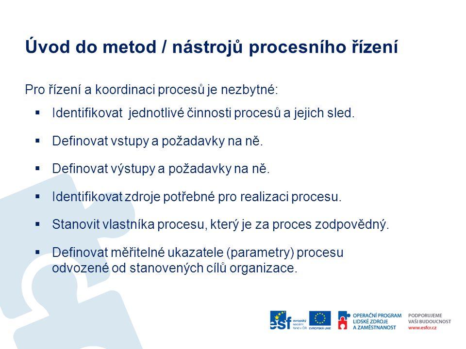 Úvod do metod / nástrojů procesního řízení Pro řízení a koordinaci procesů je nezbytné:  Identifikovat jednotlivé činnosti procesů a jejich sled.