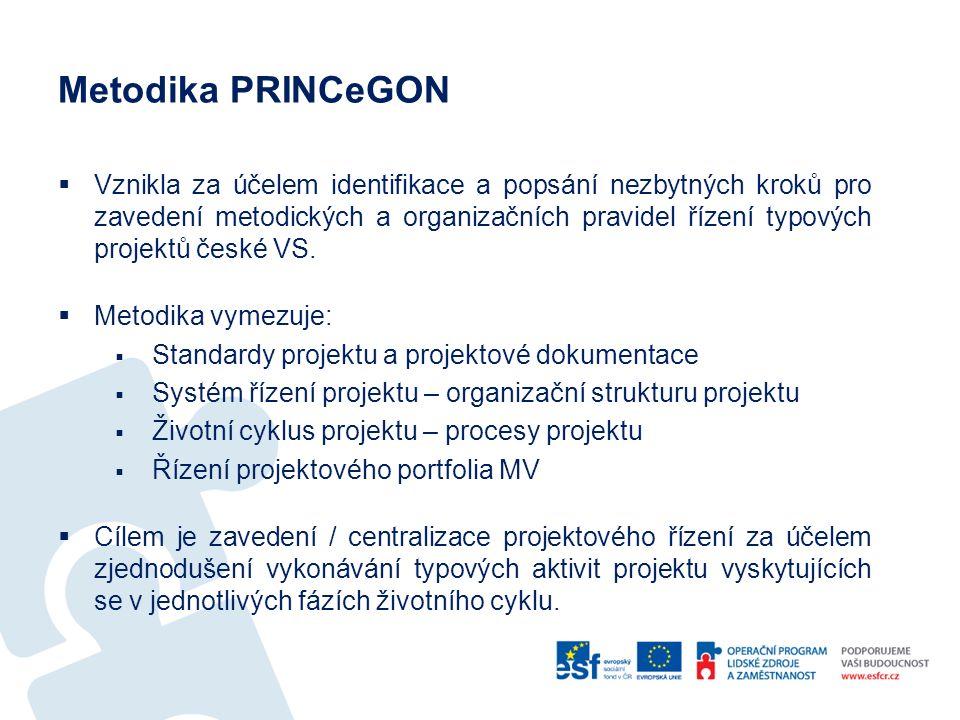 Metodika PRINCeGON  Vznikla za účelem identifikace a popsání nezbytných kroků pro zavedení metodických a organizačních pravidel řízení typových projektů české VS.