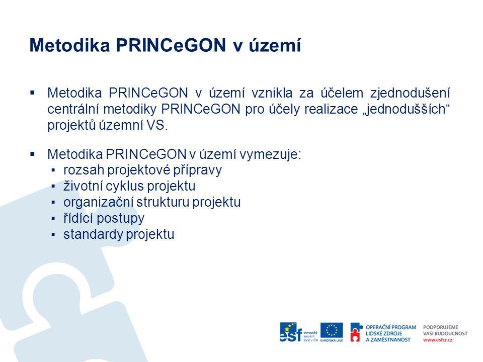 """Metodika PRINCeGON v území  Metodika PRINCeGON v území vznikla za účelem zjednodušení centrální metodiky PRINCeGON pro účely realizace """"jednodušších projektů územní VS."""