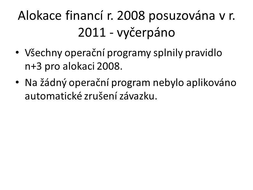Alokace financí r. 2008 posuzována v r.