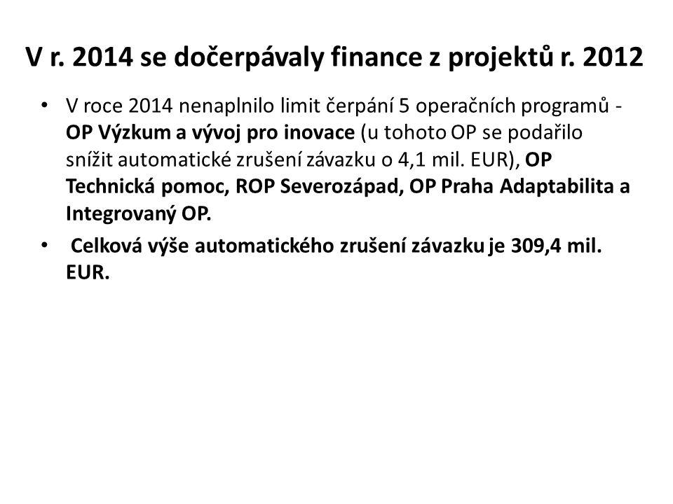 V r. 2014 se dočerpávaly finance z projektů r.