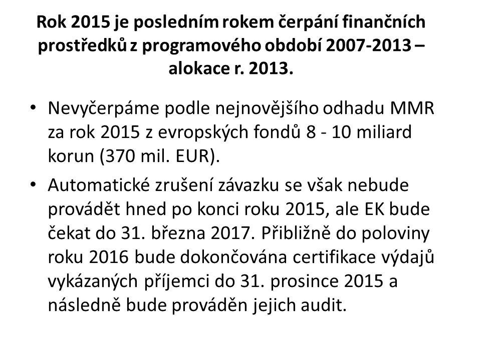 Rok 2015 je posledním rokem čerpání finančních prostředků z programového období 2007-2013 – alokace r.