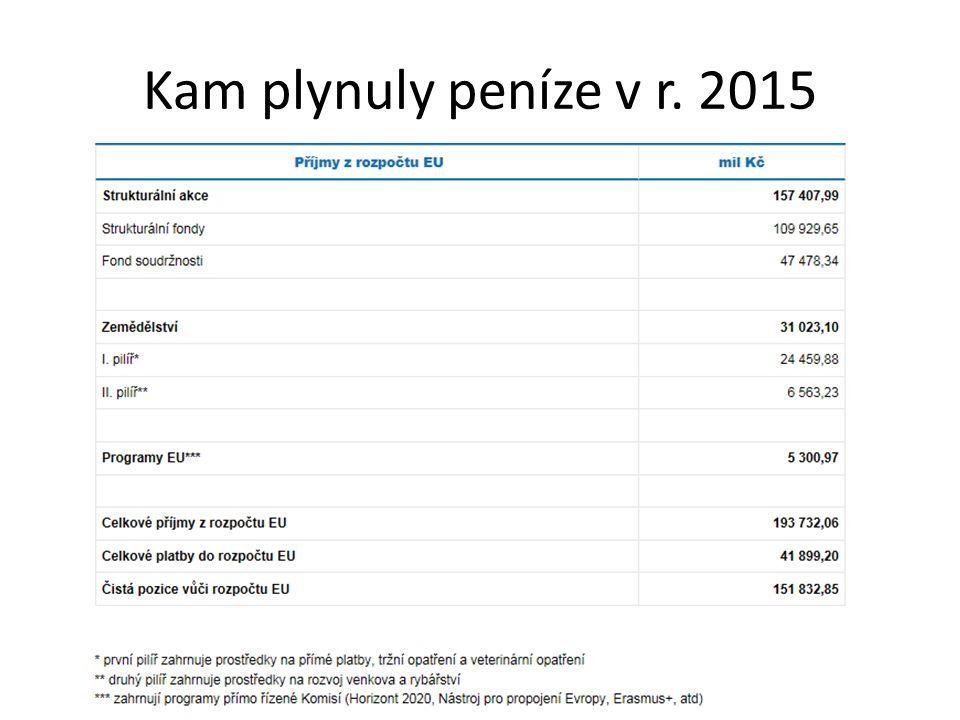 Kam plynuly peníze v r. 2015