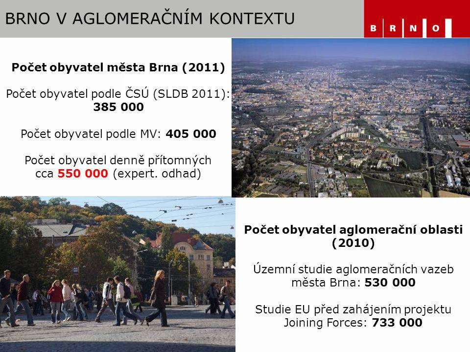 BRNO V AGLOMERAČNÍM KONTEXTU Počet obyvatel města Brna (2011) Počet obyvatel podle ČSÚ (SLDB 2011): 385 000 Počet obyvatel podle MV: 405 000 Počet obyvatel denně přítomných cca 550 000 (expert.