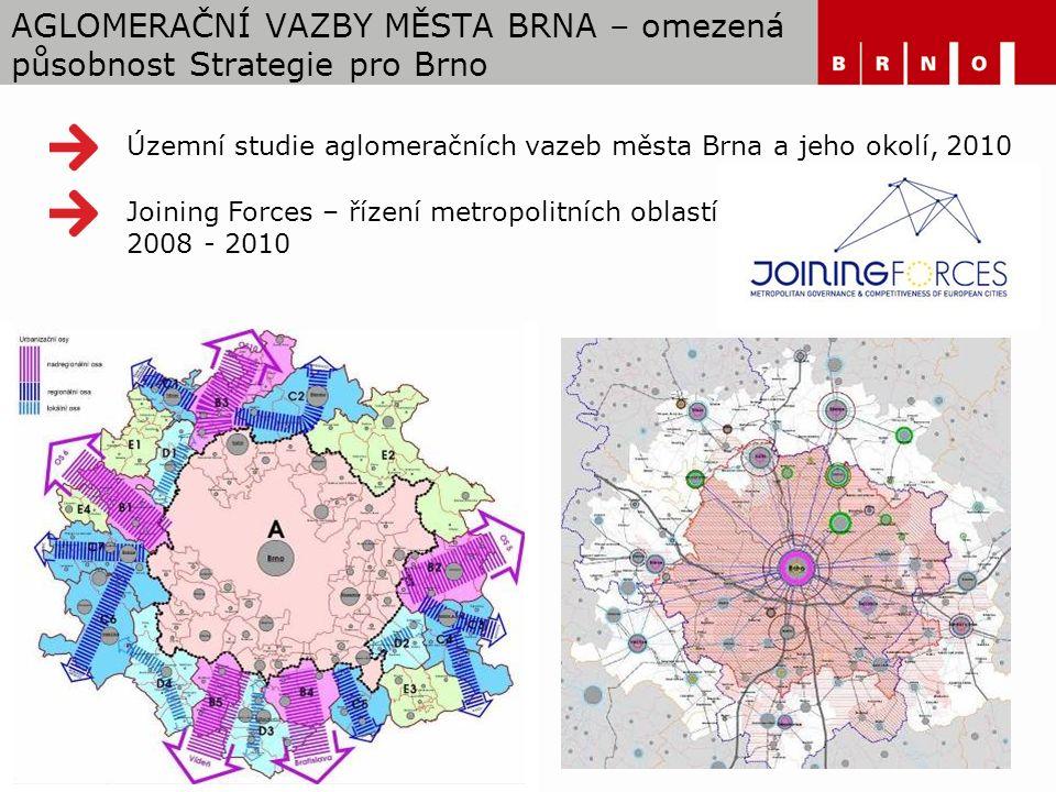 AGLOMERAČNÍ VAZBY MĚSTA BRNA – omezená působnost Strategie pro Brno Územní studie aglomeračních vazeb města Brna a jeho okolí, 2010 Joining Forces – řízení metropolitních oblastí 2008 - 2010