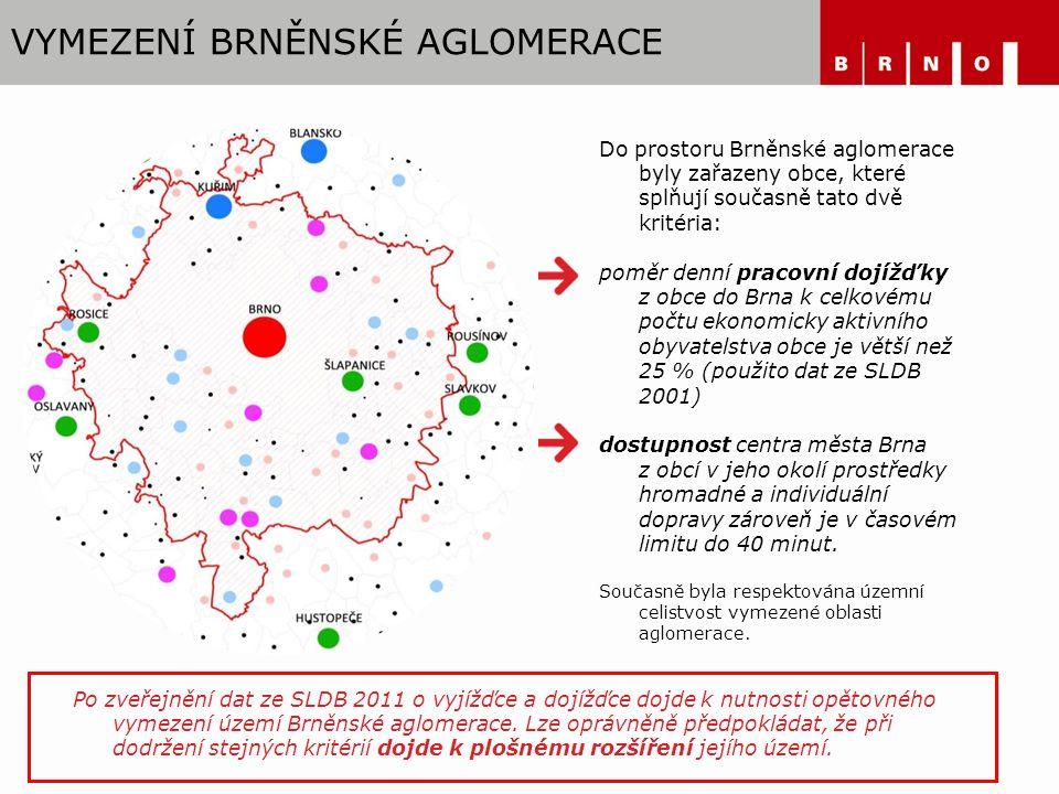 VYMEZENÍ BRNĚNSKÉ AGLOMERACE Do prostoru Brněnské aglomerace byly zařazeny obce, které splňují současně tato dvě kritéria: poměr denní pracovní dojížďky z obce do Brna k celkovému počtu ekonomicky aktivního obyvatelstva obce je větší než 25 % (použito dat ze SLDB 2001) dostupnost centra města Brna z obcí v jeho okolí prostředky hromadné a individuální dopravy zároveň je v časovém limitu do 40 minut.