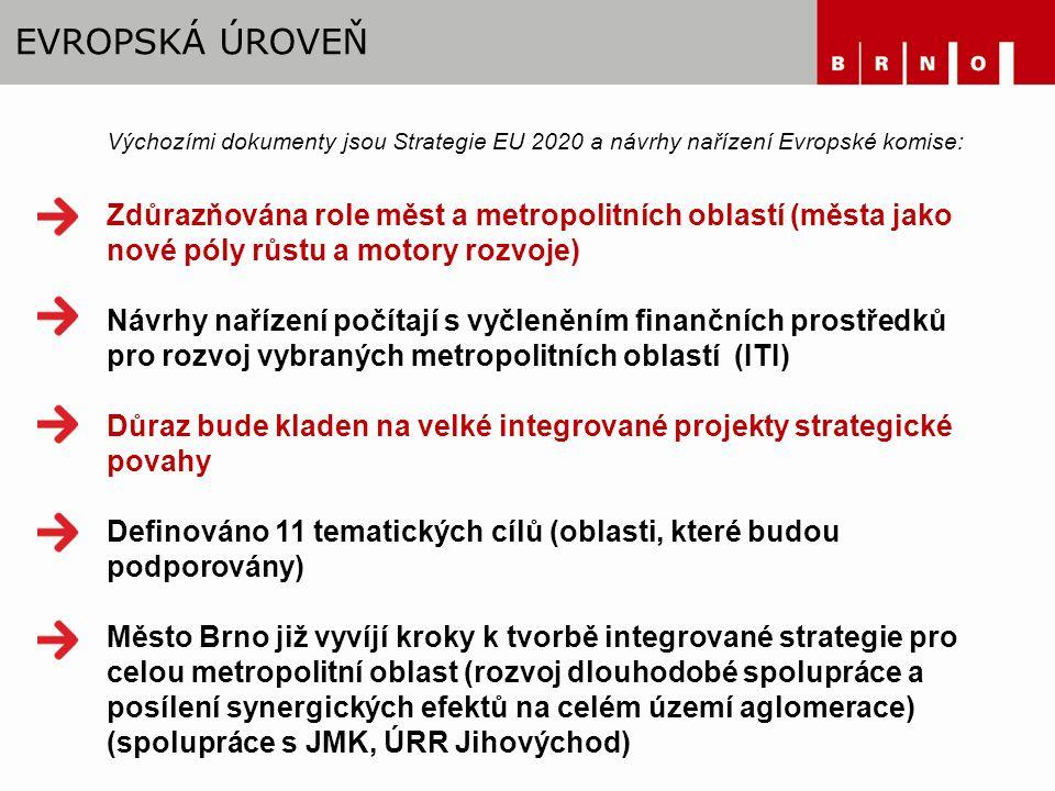 EVROPSKÁ ÚROVEŇ Výchozími dokumenty jsou Strategie EU 2020 a návrhy nařízení Evropské komise: Zdůrazňována role měst a metropolitních oblastí (města jako nové póly růstu a motory rozvoje) Návrhy nařízení počítají s vyčleněním finančních prostředků pro rozvoj vybraných metropolitních oblastí (ITI) Důraz bude kladen na velké integrované projekty strategické povahy Definováno 11 tematických cílů (oblasti, které budou podporovány) Město Brno již vyvíjí kroky k tvorbě integrované strategie pro celou metropolitní oblast (rozvoj dlouhodobé spolupráce a posílení synergických efektů na celém území aglomerace) (spolupráce s JMK, ÚRR Jihovýchod)