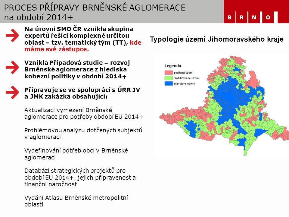 Typologie území Jihomoravského kraje Na úrovni SMO ČR vznikla skupina expertů řešící komplexně určitou oblast – tzv.