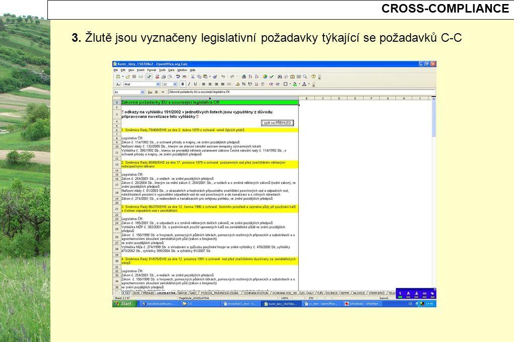 CROSS-COMPLIANCE 3. Žlutě jsou vyznačeny legislativní požadavky týkající se požadavků C-C