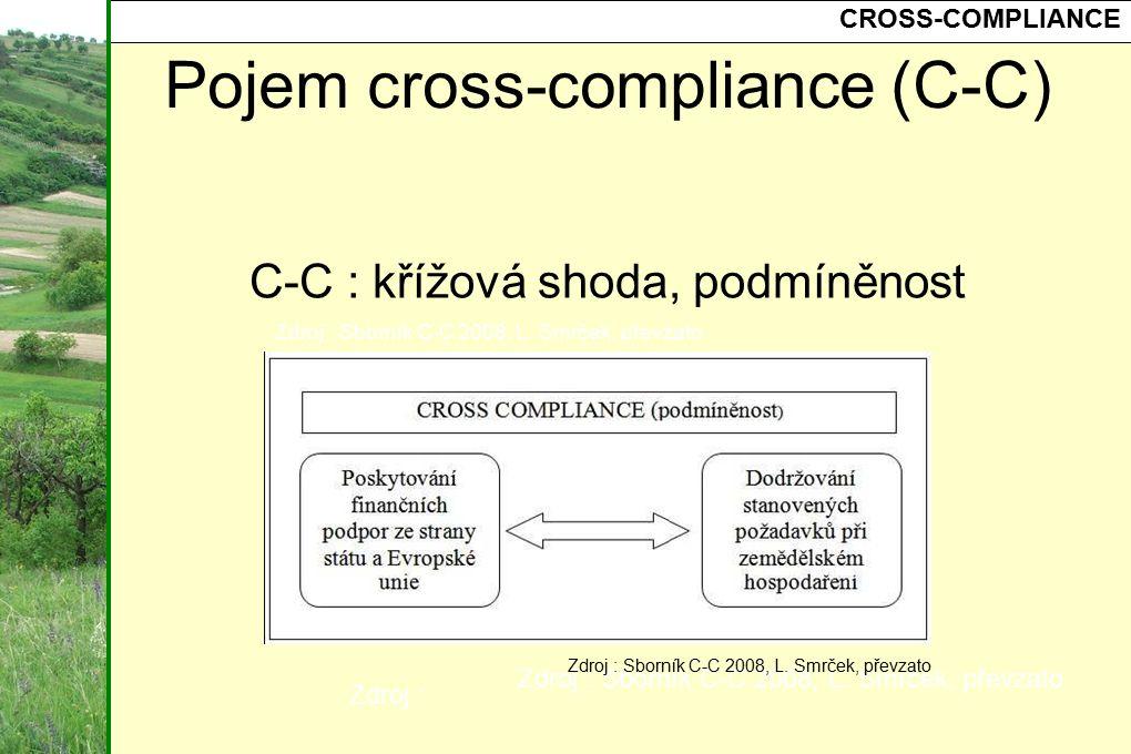CROSS-COMPLIANCE Pojem cross-compliance (C-C) C-C : křížová shoda, podmíněnost Zdroj : Sborník C-C 2008, L. Smrček, převzato Zdroj : Zdroj : Sborník