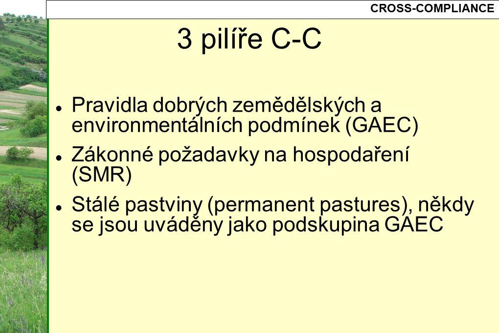 CROSS-COMPLIANCE 3 pilíře C-C Pravidla dobrých zemědělských a environmentálních podmínek (GAEC) Zákonné požadavky na hospodaření (SMR) Stálé pastviny