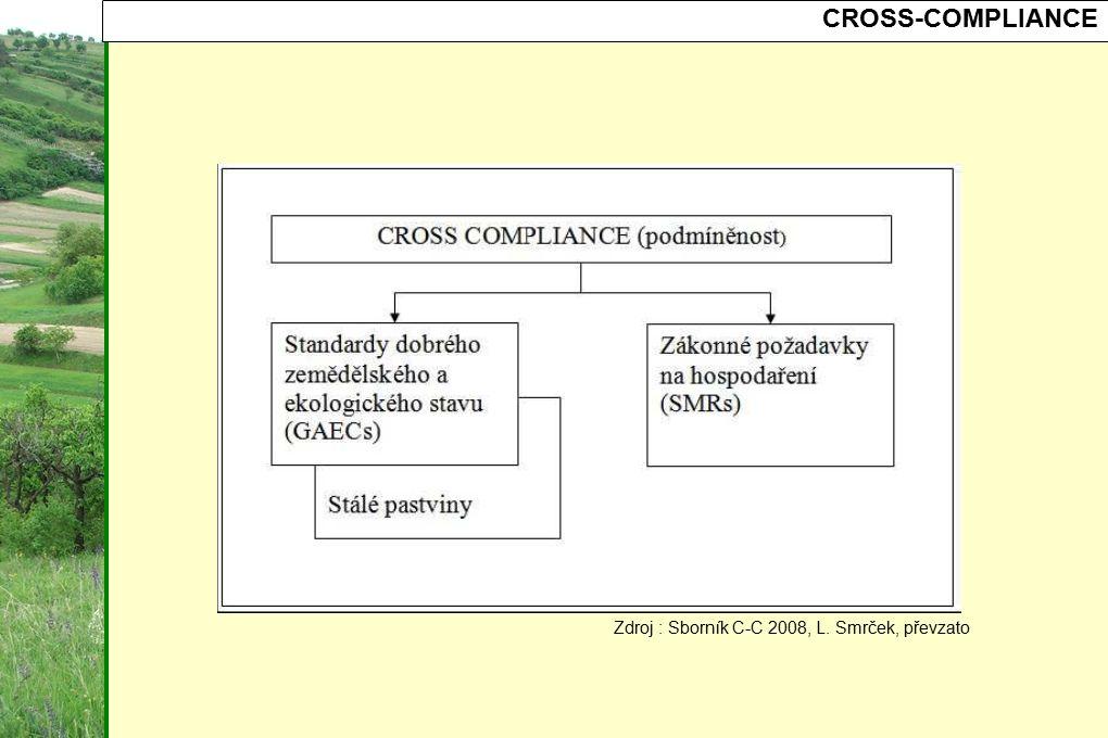CROSS-COMPLIANCE Zdroj : Sborník C-C 2008, L. Smrček, převzato