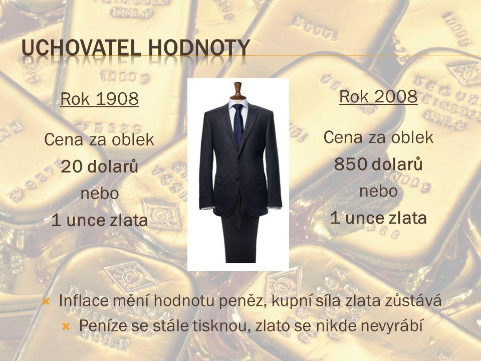 Rok 1908 Cena za oblek 20 dolarů nebo 1 unce zlata Rok 2008 Cena za oblek 850 dolarů nebo 1 unce zlata  Inflace mění hodnotu peněz, kupní síla zlata zůstává  Peníze se stále tisknou, zlato se nikde nevyrábí