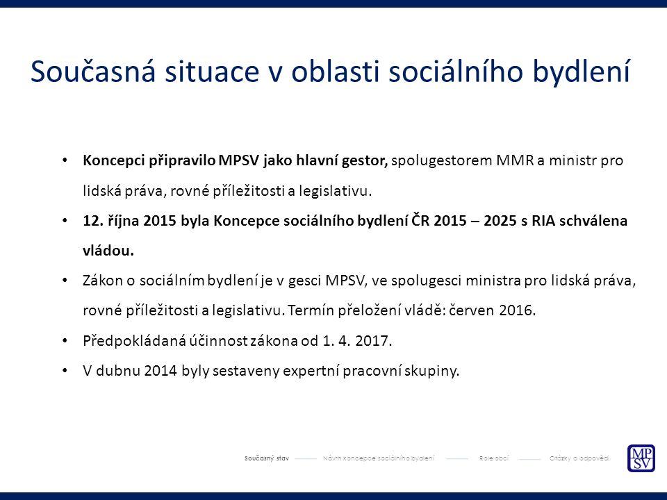 Vstup do systému Současný stav Návrh koncepce sociálního bydlení Role obcí Otázky a odpovědi