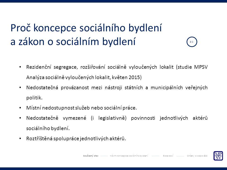 STRUKTURA VYPLACENÝCH DÁVEK Rok / období Dávky na bydlení20112012201320142015 Doplatek na bydlení (v mil.) 8501 6732 8143 2493 134 Příspěvek na bydlení (v mil.) 4 6415 7327 4038 8449 186 Současný stav Návrh koncepce sociálního bydlení Role obcí Otázky a odpovědi