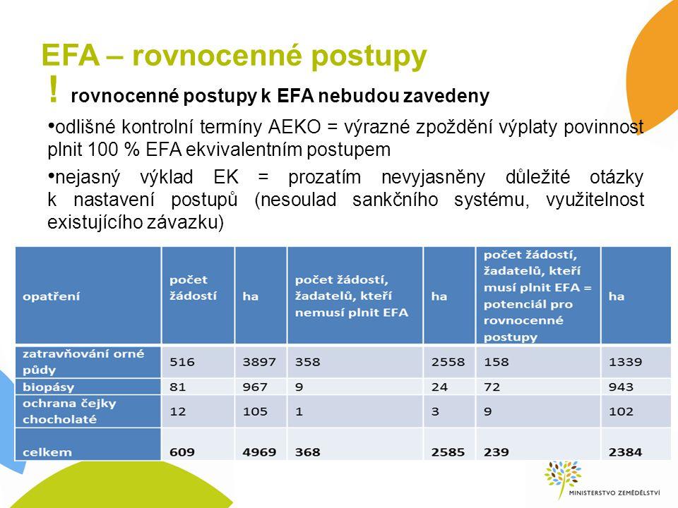 EFA – rovnocenné postupy .