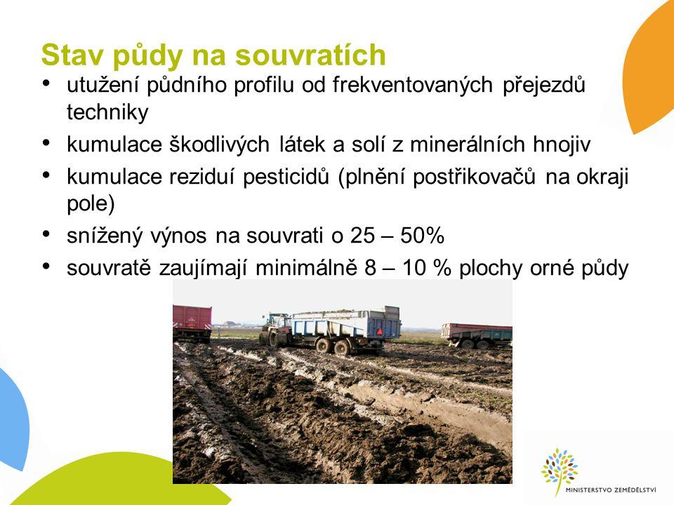 Stav půdy na souvratích utužení půdního profilu od frekventovaných přejezdů techniky kumulace škodlivých látek a solí z minerálních hnojiv kumulace reziduí pesticidů (plnění postřikovačů na okraji pole) snížený výnos na souvrati o 25 – 50% souvratě zaujímají minimálně 8 – 10 % plochy orné půdy
