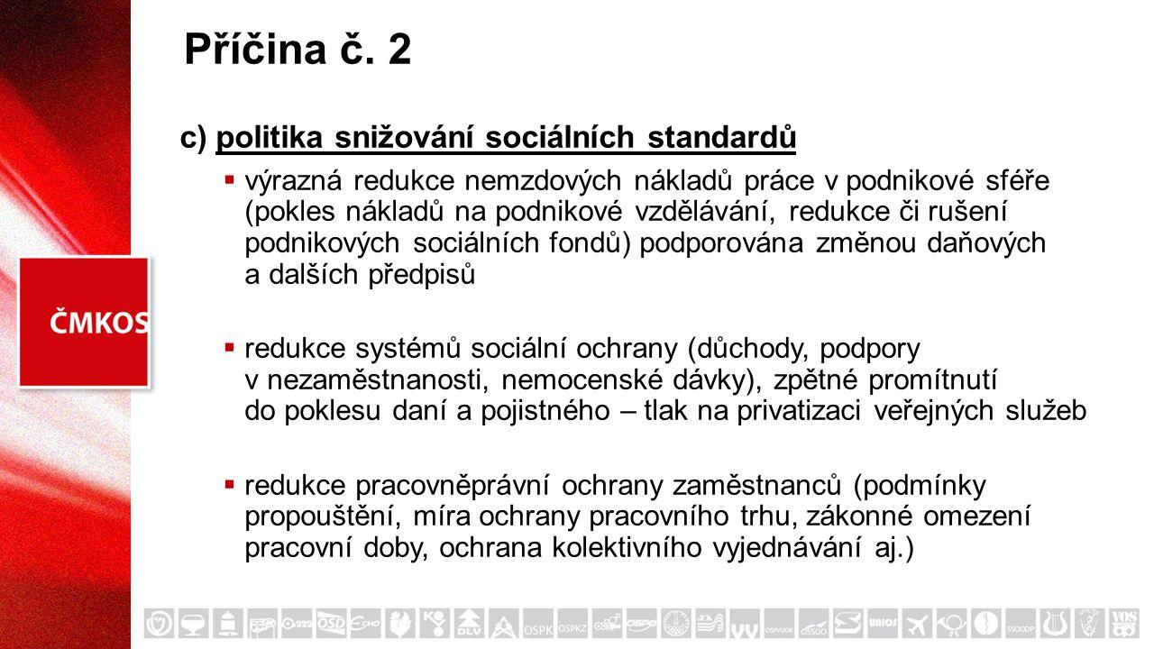 Příčina č. 2 c) politika snižování sociálních standardů  výrazná redukce nemzdových nákladů práce v podnikové sféře (pokles nákladů na podnikové vzdě