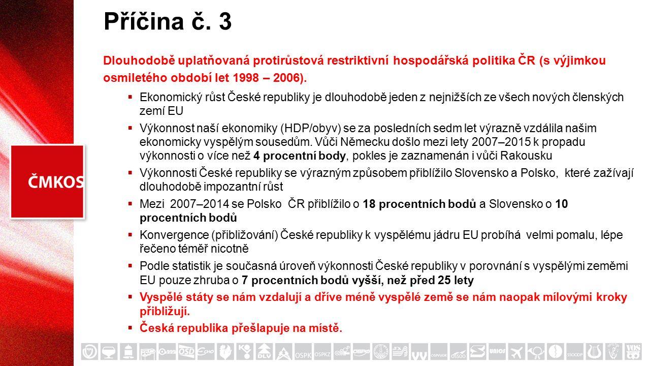 Příčina č. 3 Dlouhodobě uplatňovaná protirůstová restriktivní hospodářská politika ČR (s výjimkou osmiletého období let 1998 – 2006).  Ekonomický růs