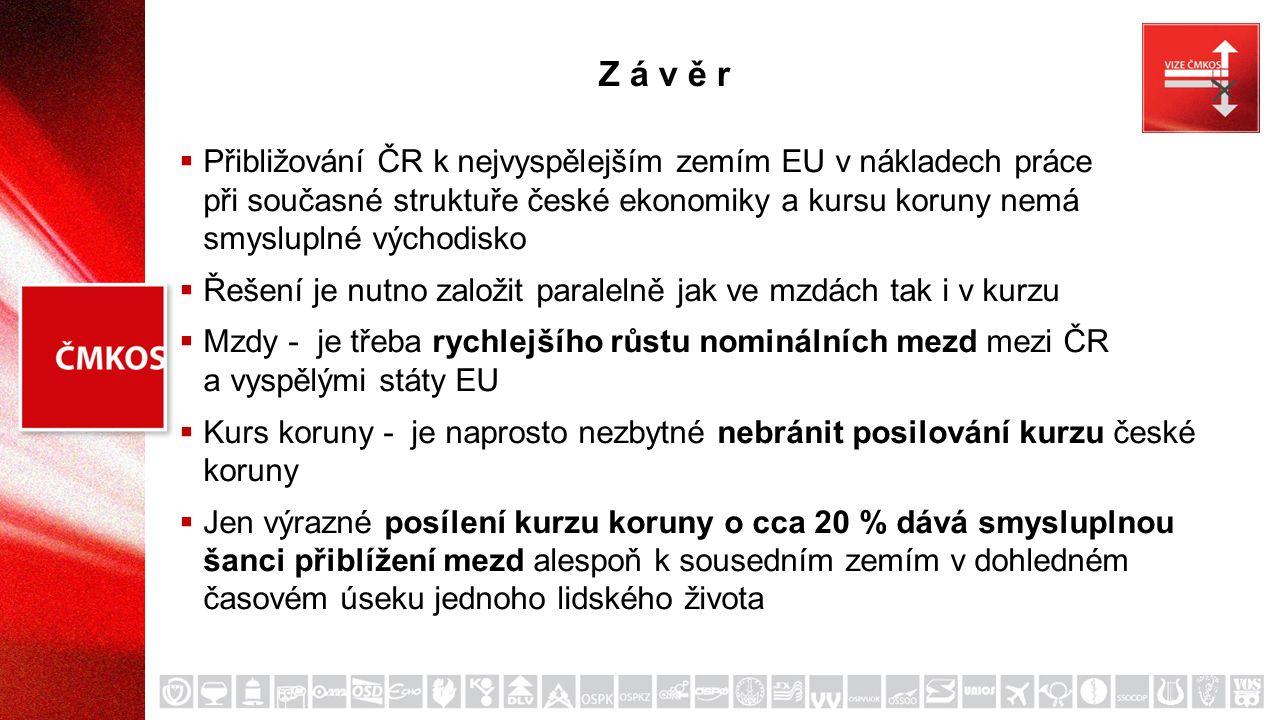 Z á v ě r  Přibližování ČR k nejvyspělejším zemím EU v nákladech práce při současné struktuře české ekonomiky a kursu koruny nemá smysluplné východisko  Řešení je nutno založit paralelně jak ve mzdách tak i v kurzu  Mzdy - je třeba rychlejšího růstu nominálních mezd mezi ČR a vyspělými státy EU  Kurs koruny - je naprosto nezbytné nebránit posilování kurzu české koruny  Jen výrazné posílení kurzu koruny o cca 20 % dává smysluplnou šanci přiblížení mezd alespoň k sousedním zemím v dohledném časovém úseku jednoho lidského života