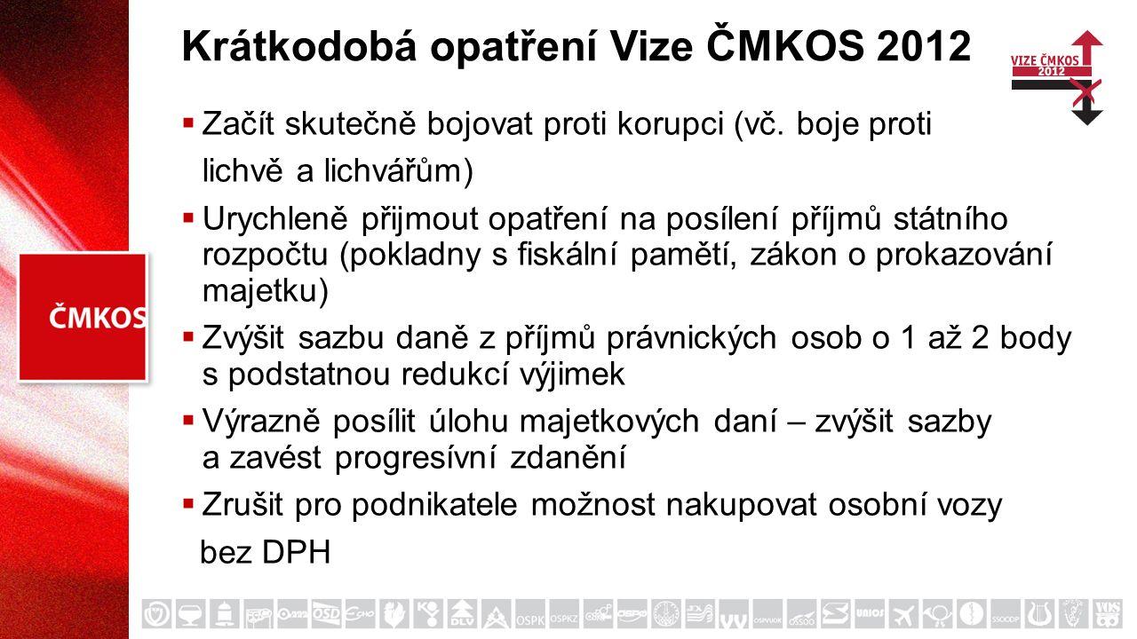 Krátkodobá opatření Vize ČMKOS 2012  Začít skutečně bojovat proti korupci (vč.
