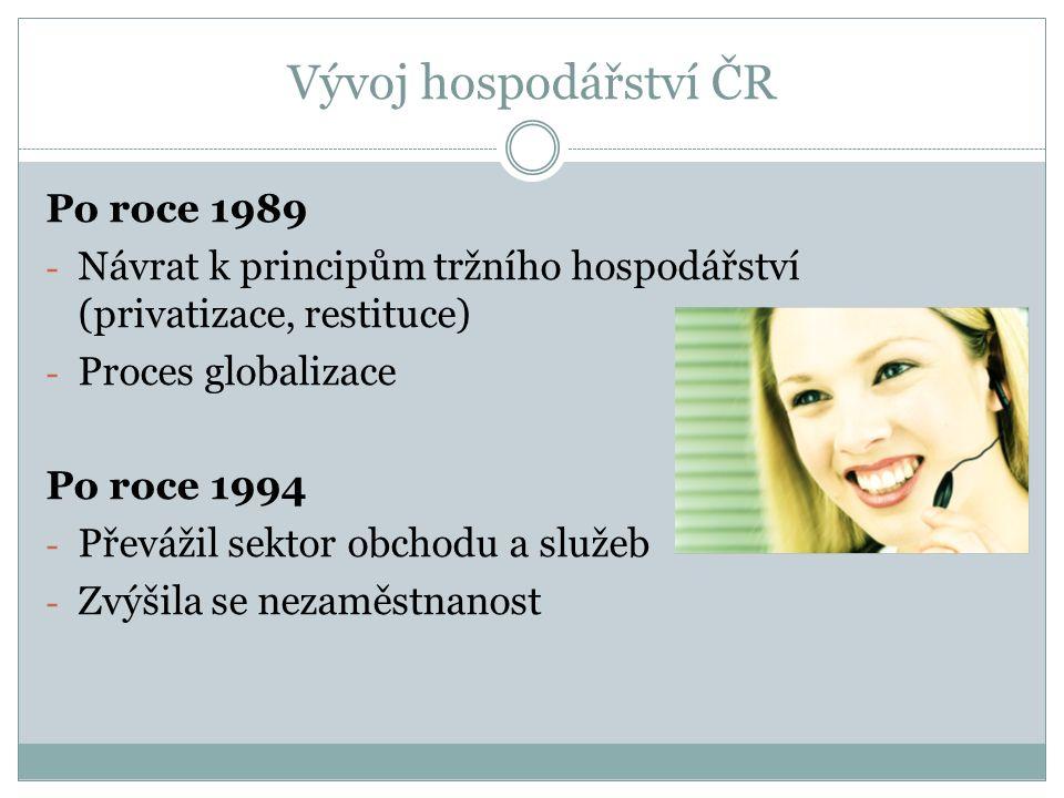 Vývoj hospodářství ČR Po roce 1989 - Návrat k principům tržního hospodářství (privatizace, restituce) - Proces globalizace Po roce 1994 - Převážil sektor obchodu a služeb - Zvýšila se nezaměstnanost