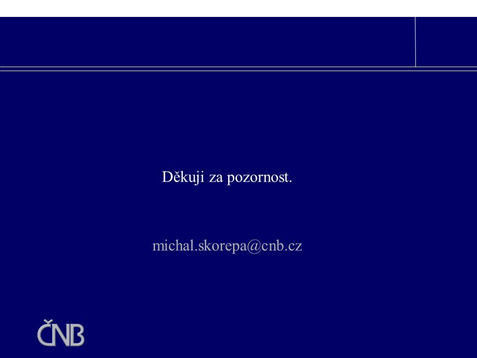 Děkuji za pozornost. michal.skorepa@cnb.cz